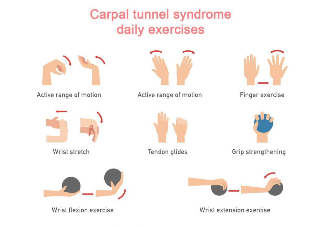 Carpal tunnel syndrome exercises for wrists