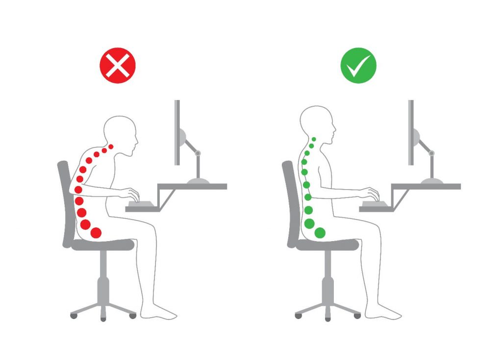 Correct and poor postures when sitting