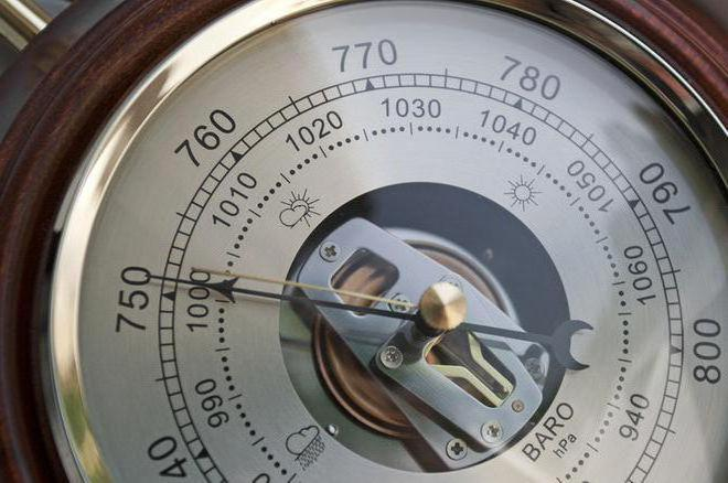 Change in barometric pressure